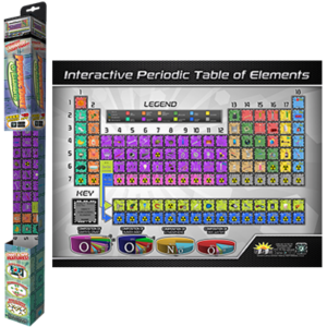 Popar-Periodic-Table-of-Elements-Smart-Chart